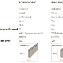 N-Finity impregnált kültéri bambusz falburkolati elem, ÉLMART, 2400*140*18 mm